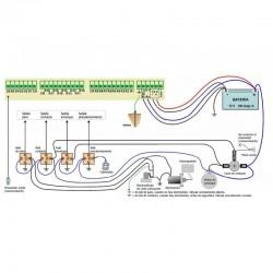 Control motor Diesel